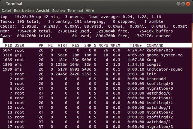 Hier zeigt sich, wer für die CPU Last von 76% verantwortlich ist: ein Prozess namens kworker
